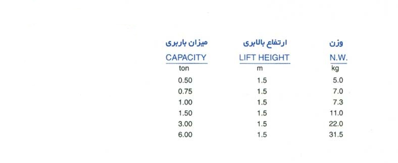 پولیفت Pull Lift-table